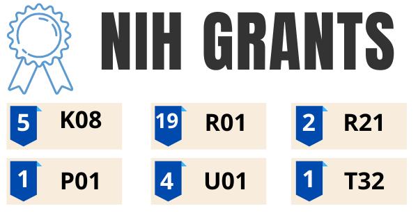 NIH Grant List
